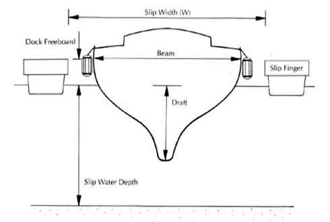 Boat Slip Meaning by Waterfront Florida Homes With Boat Slips Florida Homes
