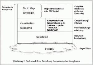 Komplexität Berechnen : einf hrung in die semantische suche seo blog ~ Themetempest.com Abrechnung