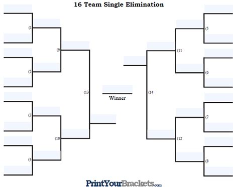 Tournament Bracket Editable Template by Fillable 16 Team Tourney Bracket Editable Bracket