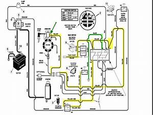 13 5 Hp Briggs And Stratton Wiring Diagram