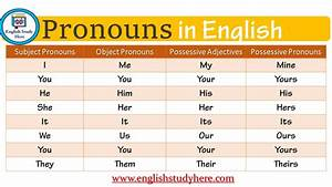 English Words Tenses Chart Pronouns In English English Study Here
