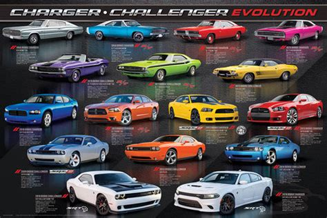 Dodge Charger Challenger Evolution 16 Historic Muscle Cars
