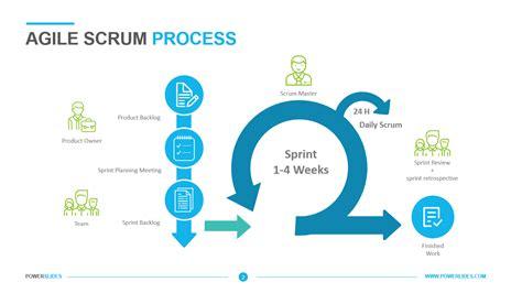 agile organization chart powerslides