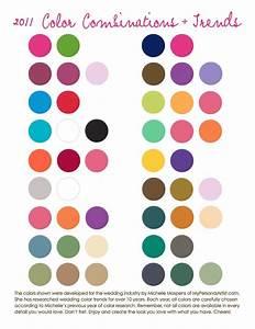 Wedding Inspiration Board 2011 Wedding Color Trends