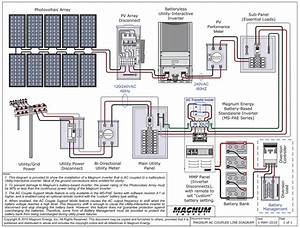 Magnum Enphase Battery Backup System  U2013 Iron Edison