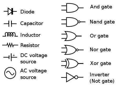 circuit symbols all