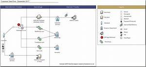 33 Call Flow Diagram Visio