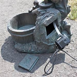 Fontaine Circuit Fermé : sch ma r gulation plancher chauffant pompe pour fontaine ~ Premium-room.com Idées de Décoration