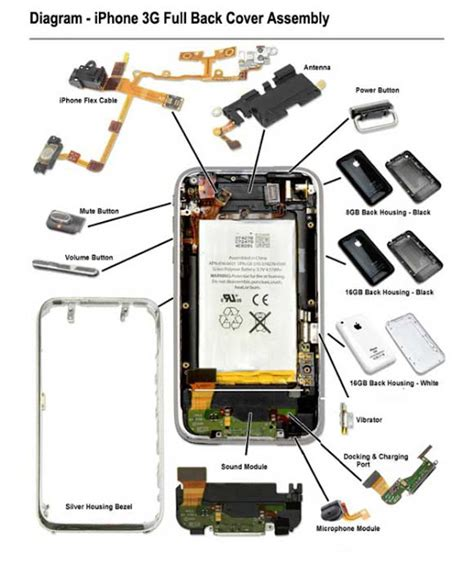 iphone 5s parts diagram iphone 3g diagram back cover assembly set