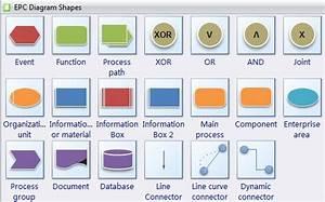 Epc Diagram Software For Event