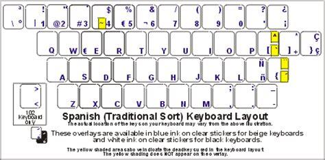 spanish letters on keyboard catalan keyboard labels dsi computer keyboards 24930 | spanish deadkeys