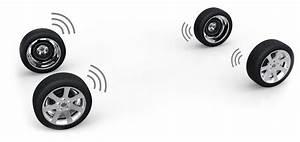 Bruit De Frottement En Roulant : freins qui sifflent vous constatez un couinement ou sifflement au niv ~ Medecine-chirurgie-esthetiques.com Avis de Voitures