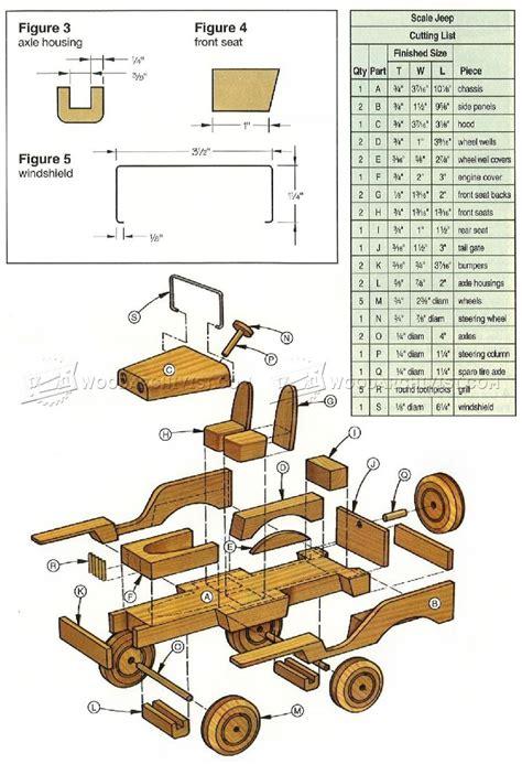 wooden jeep plans wooden toy jeep plans wooden toy plans projects