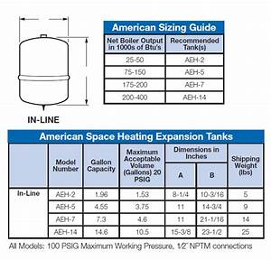 Hydronic Water Expansion Tanks