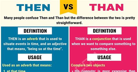 THEN vs THAN: How to Use Than vs Then Correctly • 7ESL