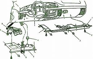 2005 Oldsmobile Bravada Fuse Box Diagram  U2013 Auto Fuse Box