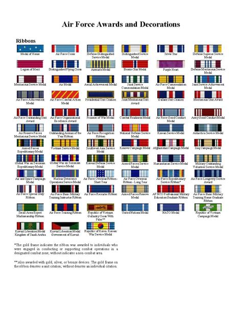 awards and decorations us army awards and decorations iron