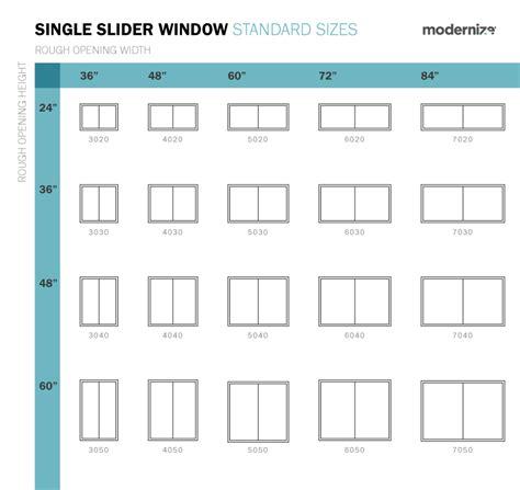sliding window standard measurements