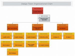 Design Team Organizational Chart Mydraw