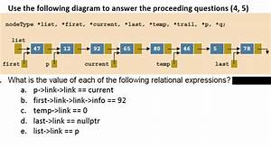 Answered  Use The Following Diagram To Answer The U2026