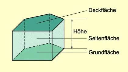 prisma grundfläche prisma in mathematik schülerlexikon lernhelfer