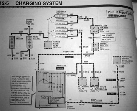 1990 Ford F 250 5 0 Fuse Diagram by 7 3 Dual Alternater Install Any Wiring Diagrams Out There