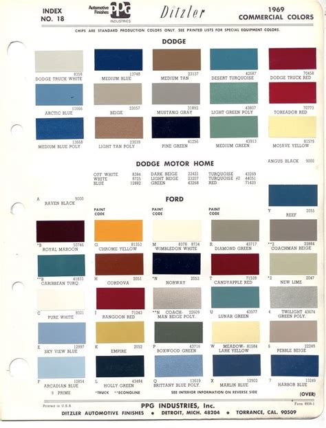 paint chips 1969 ford truck 1969 ford bronco
