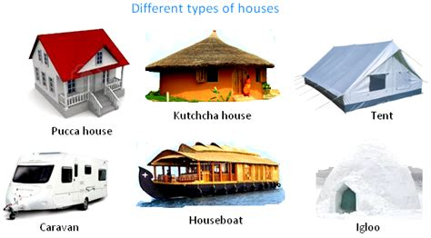 house pucca house kutchcha house tent caravan