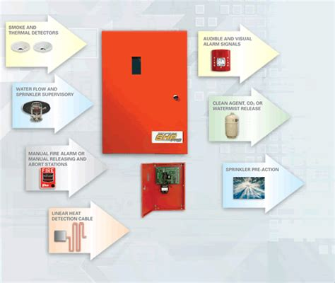 september  andalas fire protection system