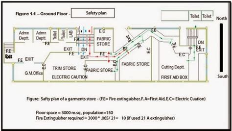 factory floor plan safety layout plan of a garment factory textile learner Industrial