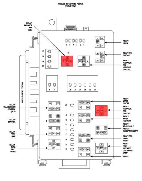 chrysler  questions temperature sensor problem