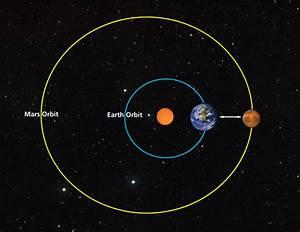 Mars Mission: ISRO eyes November 2013 launch