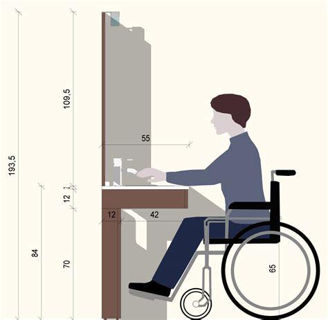 plan de travail cuisine largeur 80 cm conseils pour meubles p m r personnes à mobilité réduite