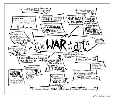 War Of Art Quotes Steven Pressfield