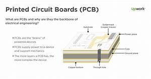 Basics Of Printed Circuit Board  Pcb  Design
