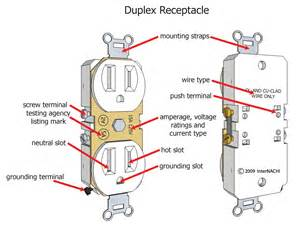 wiring a double duplex outlet wiring image wiring similiar receptacle wiring keywords on wiring a double duplex outlet