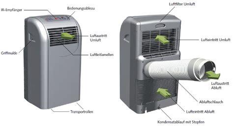 Klimageraete Mobil Oder Nicht by Klimaanlage Mit Abluftschlauch Monoblock Klimaanlage