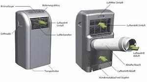 Mobiles Klimagerät Mit Abluftschlauch : remko mobiles klimager t mkt 251 klimaanlage monoblock mit 2 63 kw in silber ebay ~ Eleganceandgraceweddings.com Haus und Dekorationen