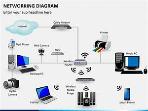 Networking Diagram Powerpoint Template