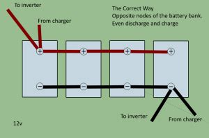 correct battery configurations   renewable energy system