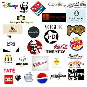 Famous Brand Logos and Their Names