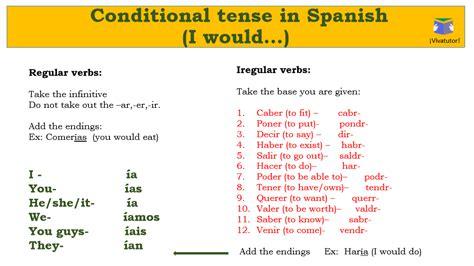 conditional tense  spanish