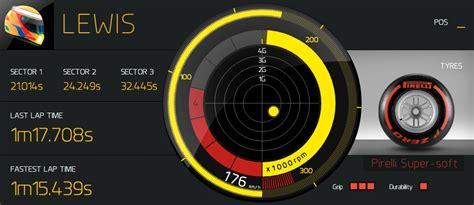 mclaren   data dashboard driver analysis  detail