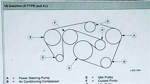 Jaguar S Type And Xj Serpentine Belt Diagram V6 3 0