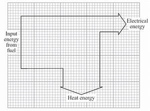 Energy Efficiency - Question 1