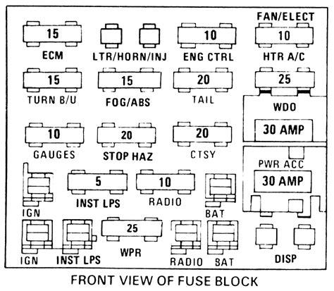 1998 Freightliner Fuse Panel Diagram by Wrg 4671 98 Freightliner Fl70 Wiring Diagram