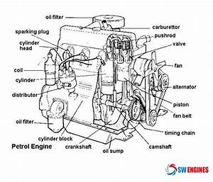Diesel Truck Engines Diagram