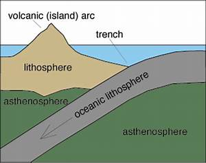 geophysics - What geological mechanisms result in the ...
