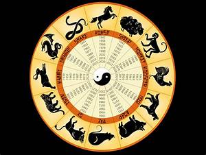 Understanding The Chinese Zodiac