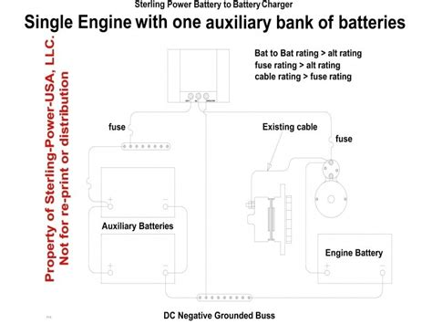 Boat Battery Charger Wiring Diagram Forums